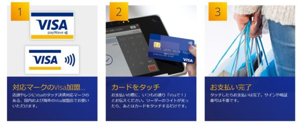 デビットカード 安全性
