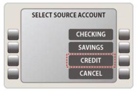 海外キャッシング ATM 口座